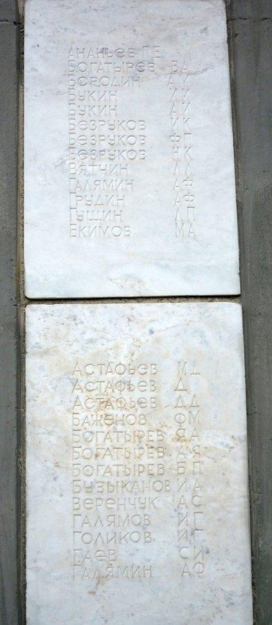 Памятник воинам, погибшим в Великой Отечественной войне (микрорайон Глинки)